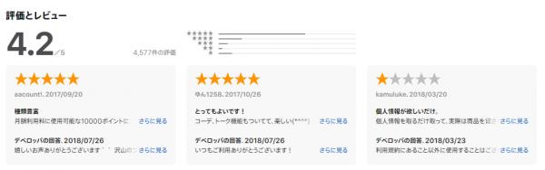 ラクサスアプリの評価・レビュー
