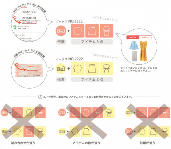 エアークローゼット(airCloset)ダブルレンタル返却方法