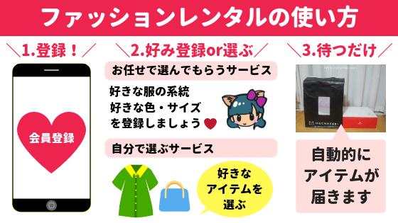 ファッションレンタルの使い方は3STEP
