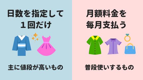 ファッションレンタルは大きく分けると二種類